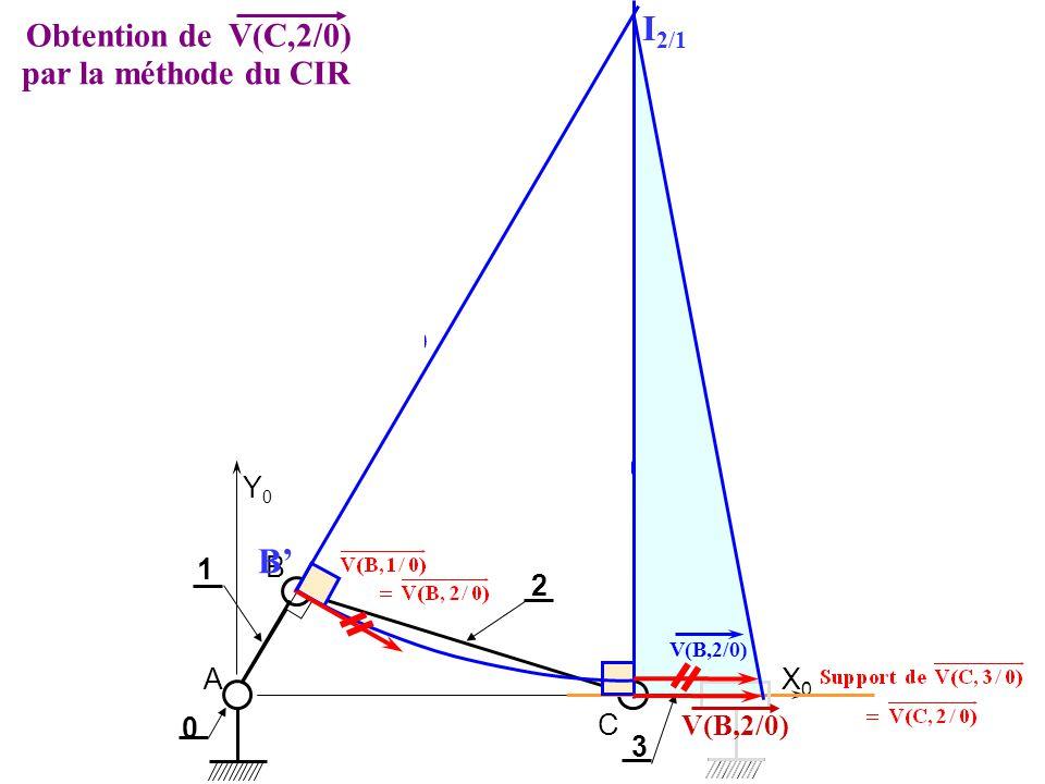 Le CIR I2/0 = [ V(B,2/0) ]  [ V(C,2/0)]